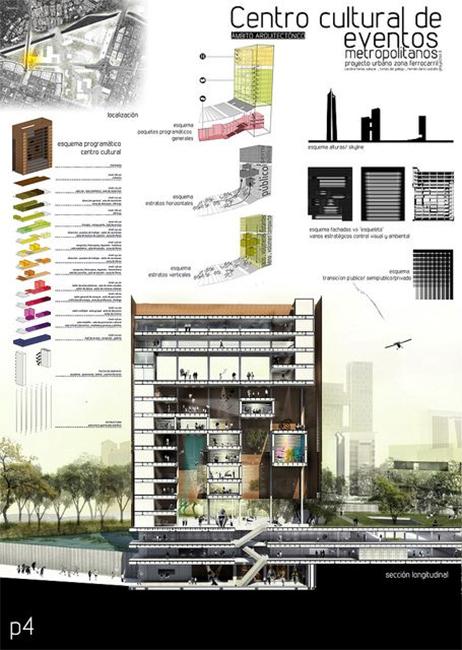 Tasarım Paftası Hazırlamak Tasarım G 252 Nl 252 Kleri