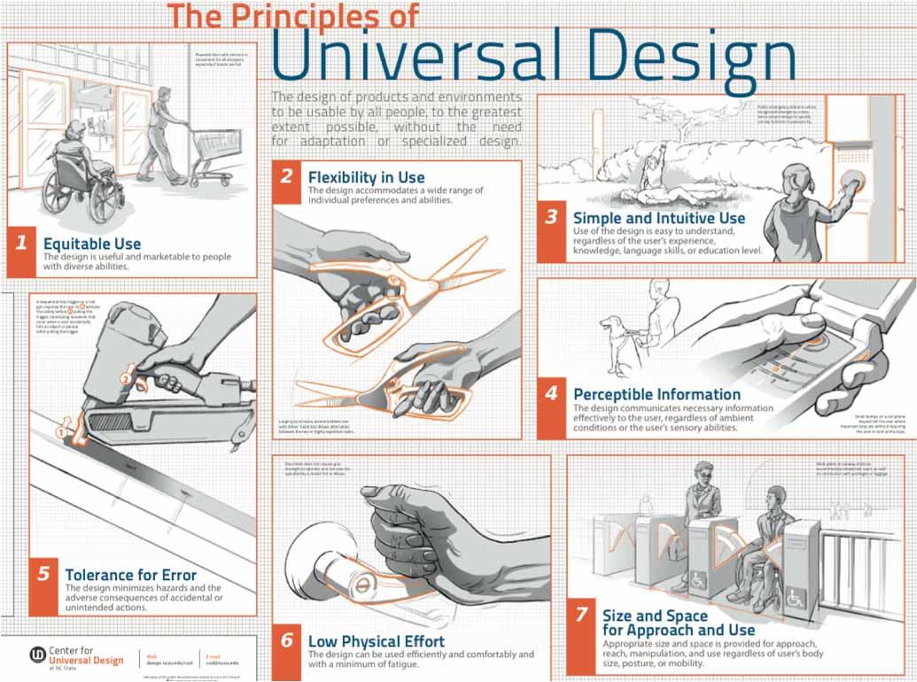 principles_ud